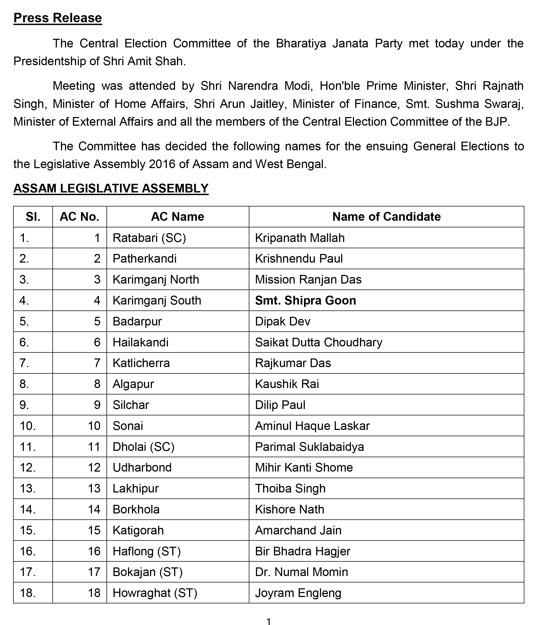 list_of_candidate_for_assam_west_bengal_assembly_election_2016_1_09.03.2016